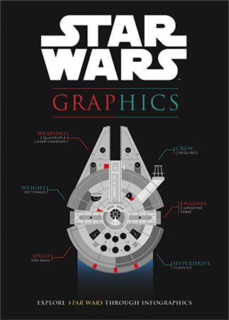 Star Wars: Graphics